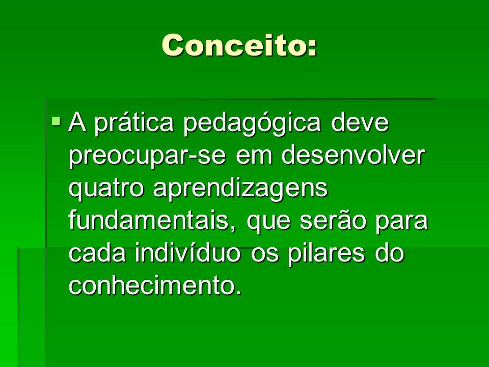Conceito: A prática pedagógica deve preocupar-se em desenvolver quatro aprendizagens fundamentais, que serão para cada indivíduo os pilares do conheci
