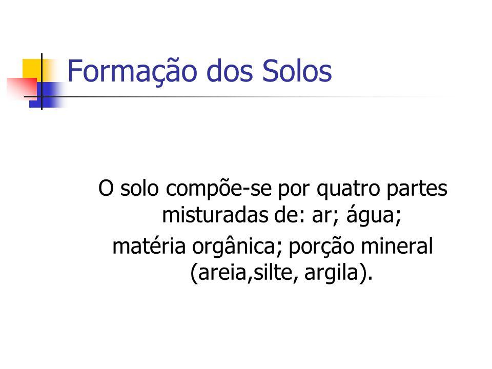 Formação dos Solos O solo compõe-se por quatro partes misturadas de: ar; água; matéria orgânica; porção mineral (areia,silte, argila).