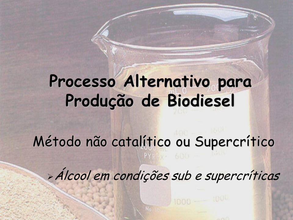 Processo Alternativo para Produção de Biodiesel Método não catalítico ou Supercrítico Álcool em condições sub e supercríticas