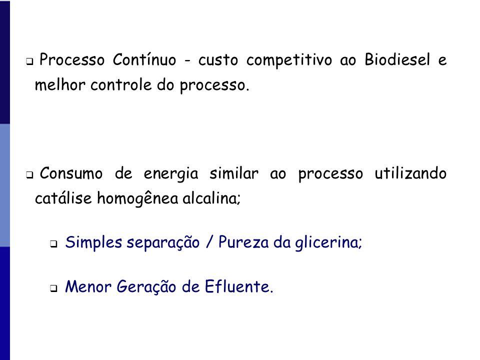 Processo Contínuo - custo competitivo ao Biodiesel e melhor controle do processo. Consumo de energia similar ao processo utilizando catálise homogênea