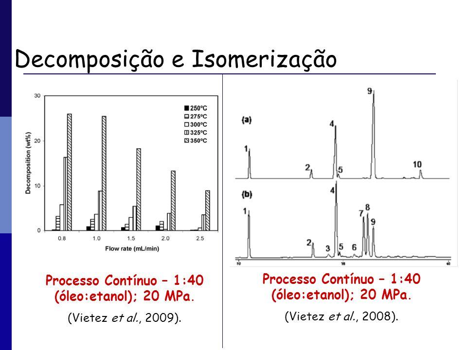 Processo Contínuo – 1:40 (óleo:etanol); 20 MPa. (Vietez et al., 2009). Decomposição e Isomerização Processo Contínuo – 1:40 (óleo:etanol); 20 MPa. (Vi