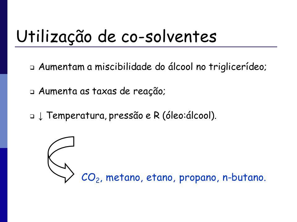 Utilização de co-solventes Aumentam a miscibilidade do álcool no triglicerídeo; Aumenta as taxas de reação; Temperatura, pressão e R (óleo:álcool). CO
