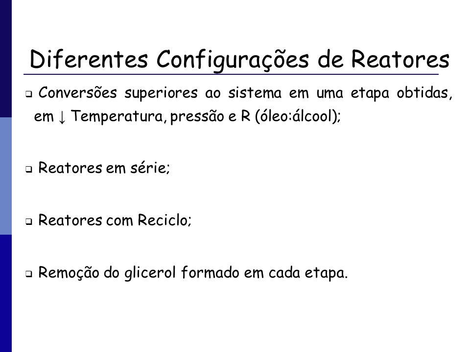 Diferentes Configurações de Reatores Conversões superiores ao sistema em uma etapa obtidas, em Temperatura, pressão e R (óleo:álcool); Reatores em sér