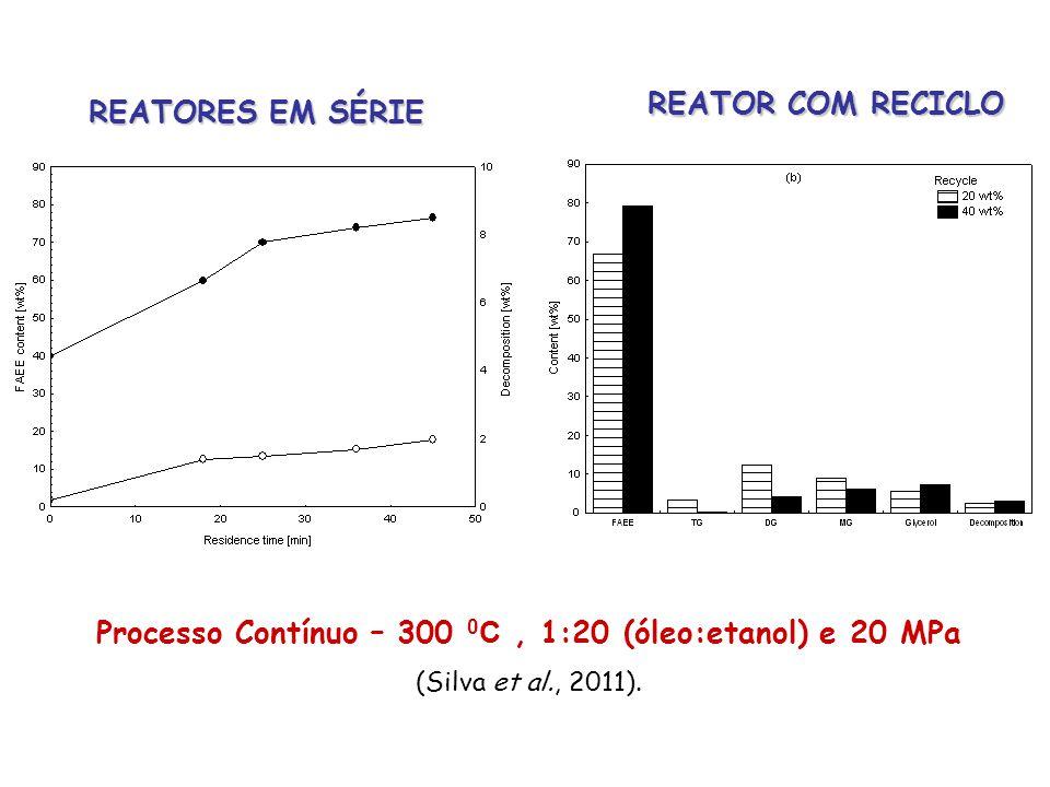 Processo Contínuo – 300 0 C, 1:20 (óleo:etanol) e 20 MPa (Silva et al., 2011). REATORES EM SÉRIE REATOR COM RECICLO