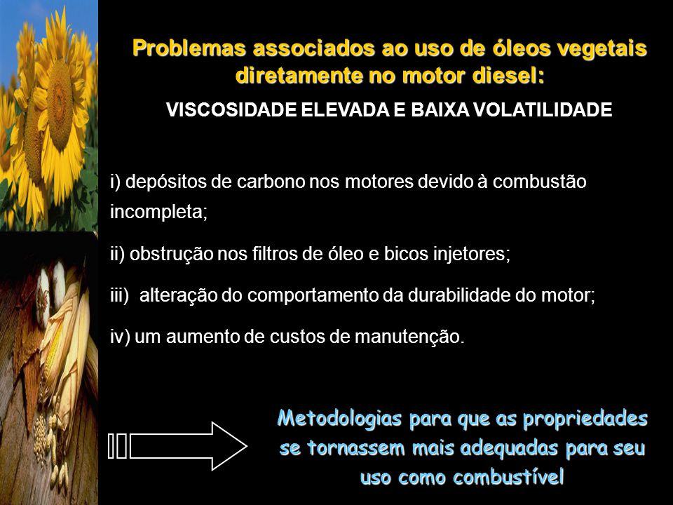 Problemas associados ao uso de óleos vegetais diretamente no motor diesel: VISCOSIDADE ELEVADA E BAIXA VOLATILIDADE i) depósitos de carbono nos motore