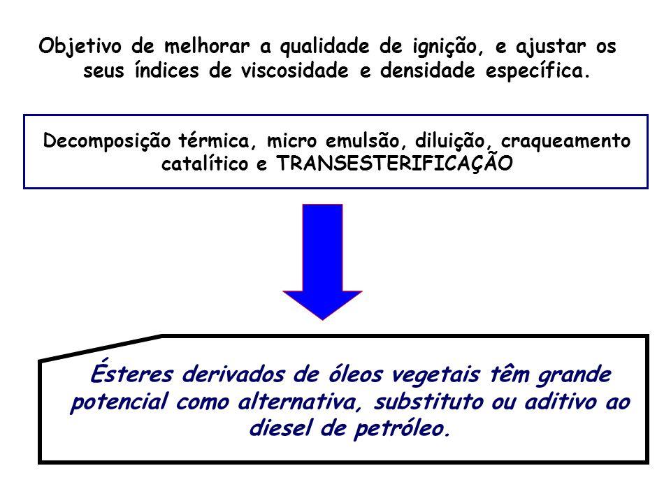 Decomposição térmica, micro emulsão, diluição, craqueamento catalítico e TRANSESTERIFICAÇÃO Objetivo de melhorar a qualidade de ignição, e ajustar os