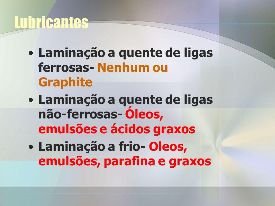 Lubricantes Laminação a quente de ligas ferrosas- Nenhum ou Graphite Laminação a quente de ligas não-ferrosas- Óleos, emulsões e ácidos graxos Laminaç