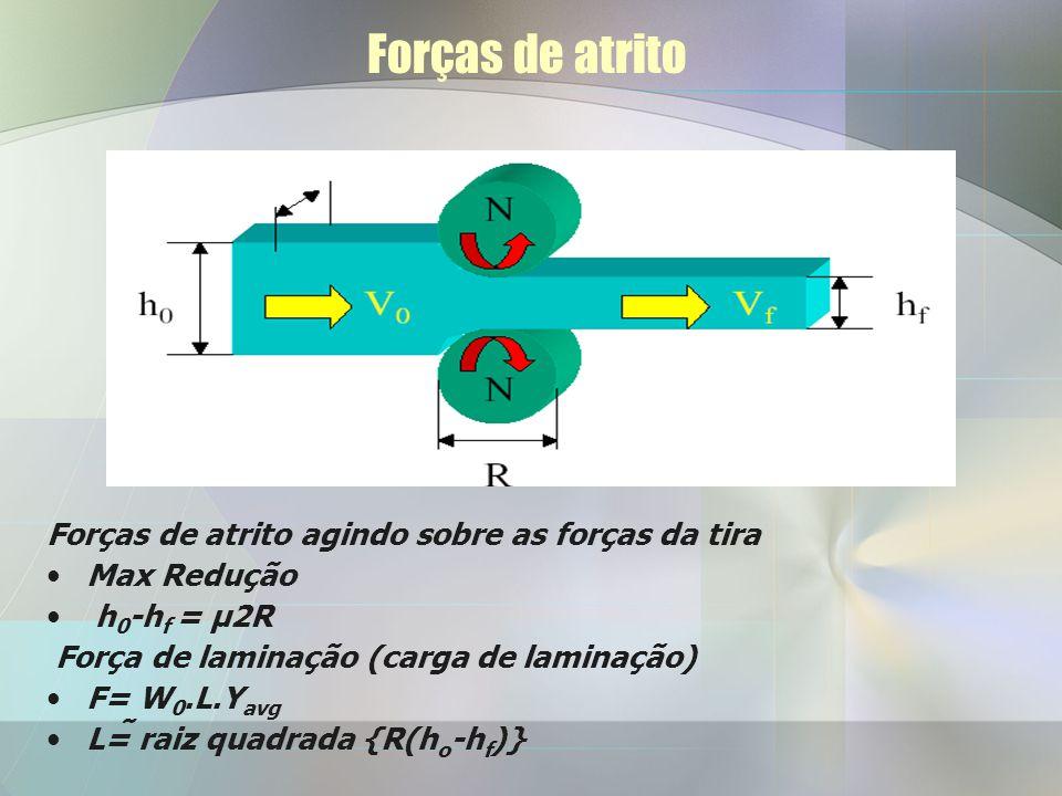 Forças de atrito Forças de atrito agindo sobre as forças da tira Max Redução h 0 -h f = µ2R Força de laminação (carga de laminação) F= W 0.L.Y avg L=̃