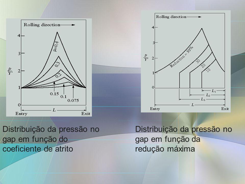 Processo de Laminação Força de laminação –Força lateral requerida para comprimir a peça –Perpendicular ao plano da tira – Cilindros de menor diâmetro requerem forças de laminaçao menores
