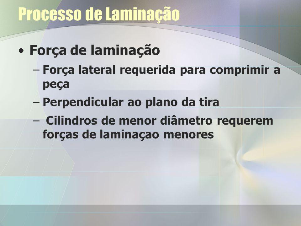 Processo de Laminação Força de laminação –Força lateral requerida para comprimir a peça –Perpendicular ao plano da tira – Cilindros de menor diâmetro