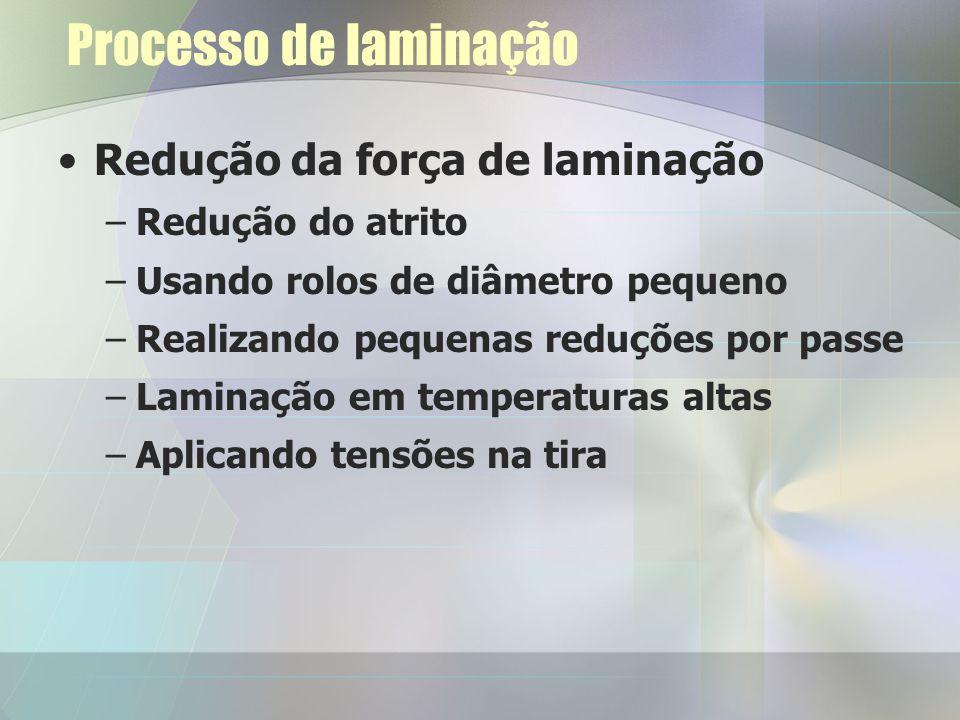 Processo de laminação Redução da força de laminação –Redução do atrito –Usando rolos de diâmetro pequeno –Realizando pequenas reduções por passe –Lami