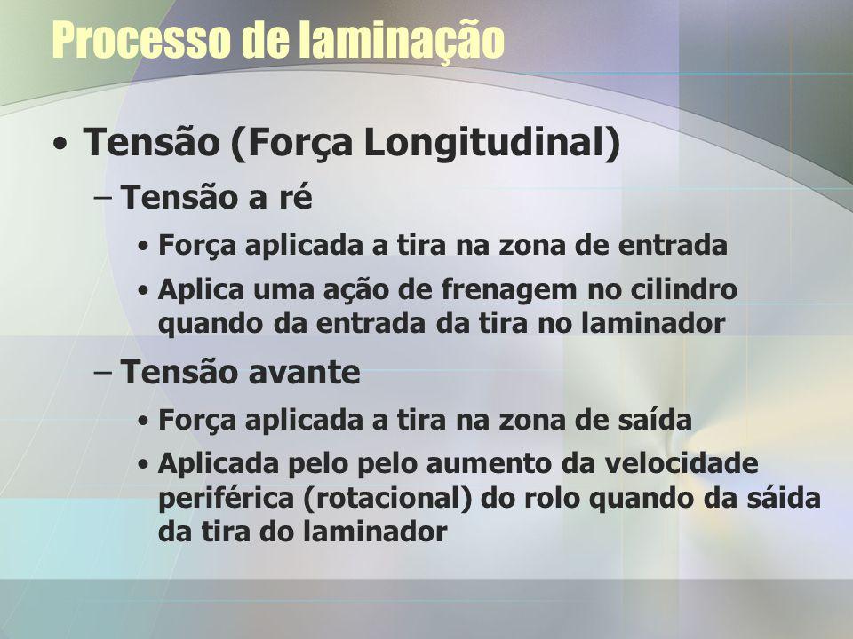 Processo de laminação Tensão (Força Longitudinal) –Tensão a ré Força aplicada a tira na zona de entrada Aplica uma ação de frenagem no cilindro quando