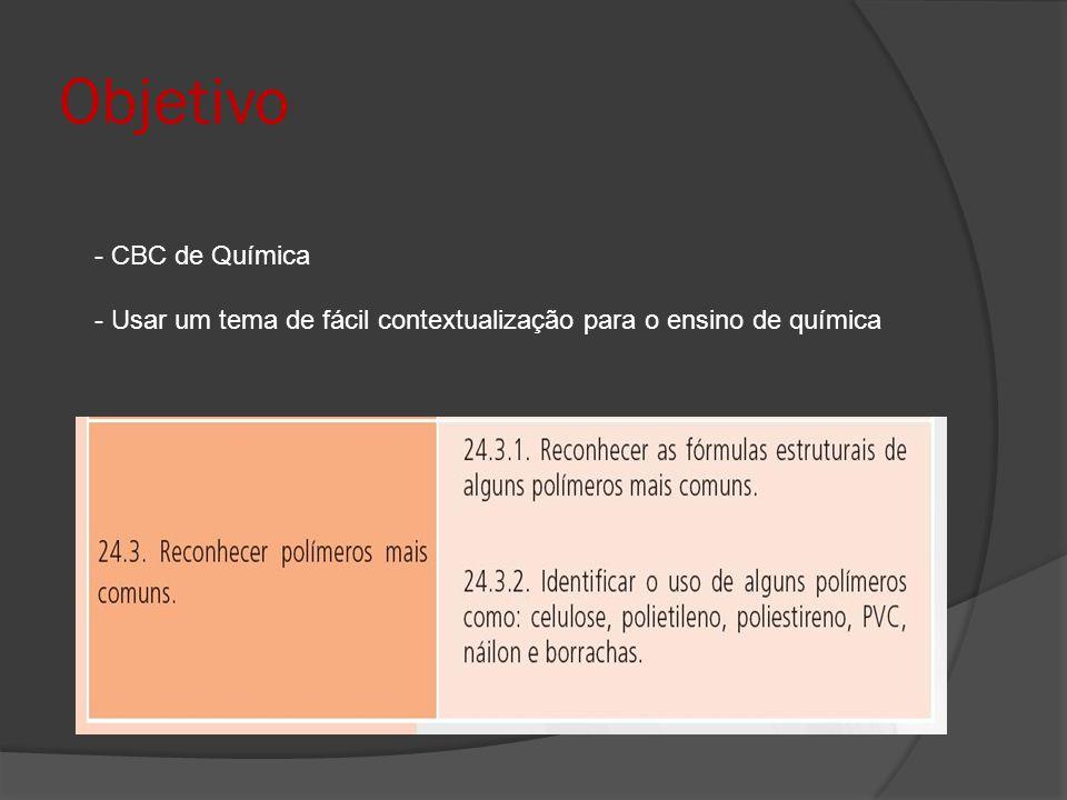 Objetivo - CBC de Química - Usar um tema de fácil contextualização para o ensino de química