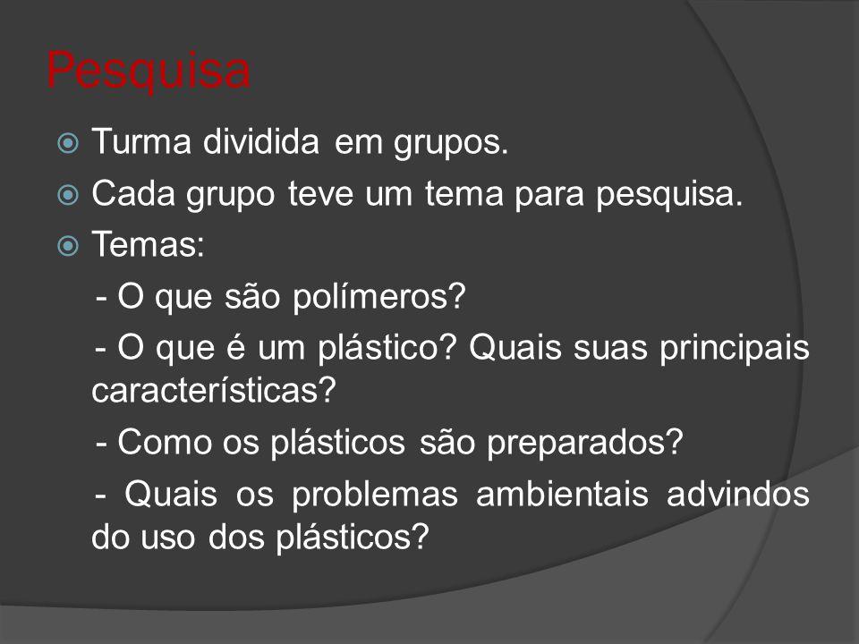 Pesquisa Turma dividida em grupos. Cada grupo teve um tema para pesquisa. Temas: - O que são polímeros? - O que é um plástico? Quais suas principais c