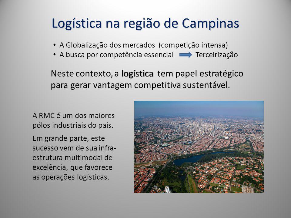 Logística na região de Campinas A Globalização dos mercados (competição intensa) A busca por competência essencial Terceirização A RMC é um dos maiores pólos industriais do país.