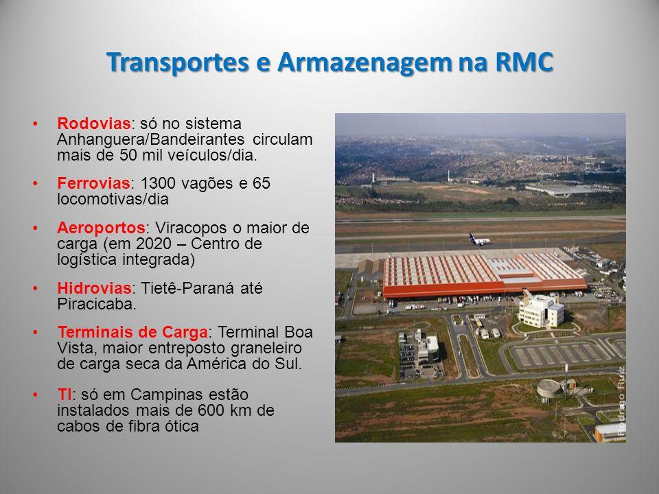 Transportes e Armazenagem na RMC Rodovias: só no sistema Anhanguera/Bandeirantes circulam mais de 50 mil veículos/dia.