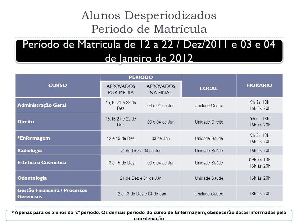 Alunos Desperiodizados Período de Matrícula Período de Matricula de 12 a 22 / Dez/2011 e 03 e 04 de Janeiro de 2012 CURSO PERIODO LOCAL HORÁRIO APROVA