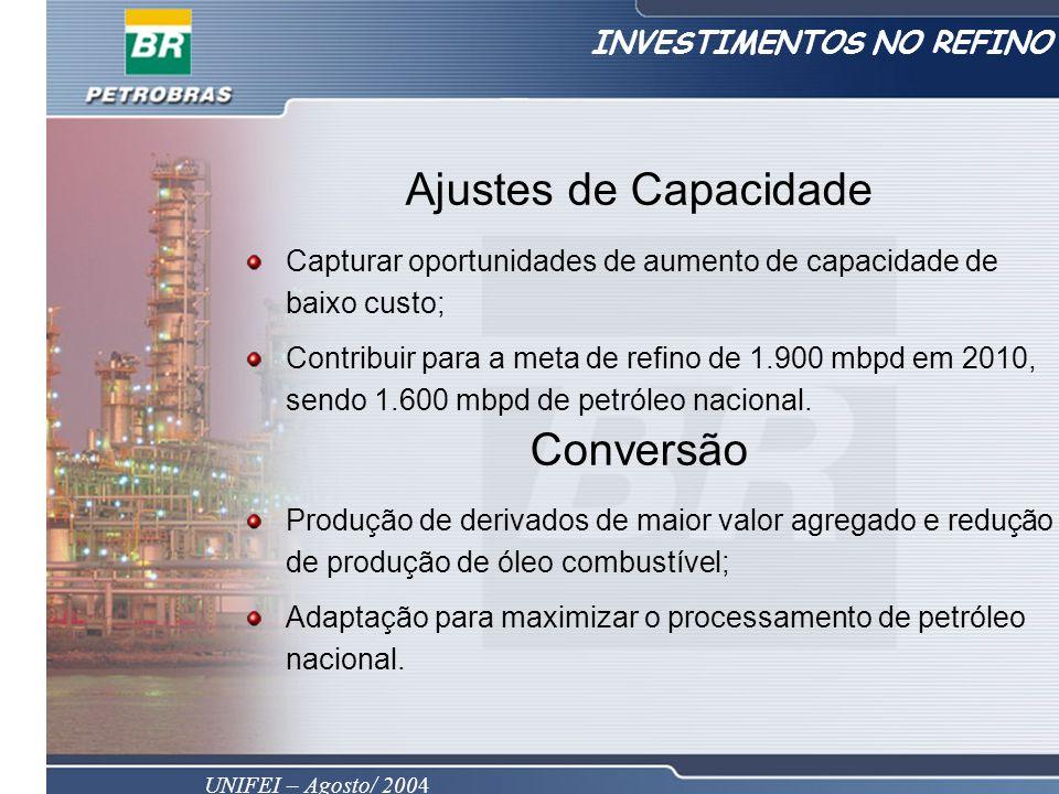 UNIFEI – Agosto/ 2004 Ajustes de Capacidade Capturar oportunidades de aumento de capacidade de baixo custo; Contribuir para a meta de refino de 1.900 mbpd em 2010, sendo 1.600 mbpd de petróleo nacional.
