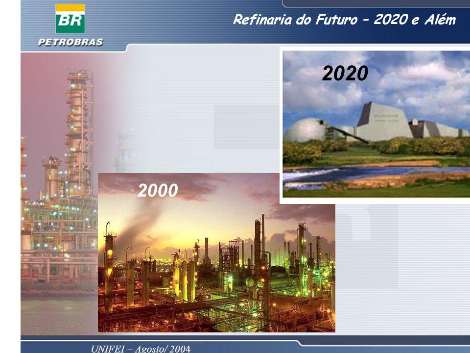 UNIFEI – Agosto/ 2004 Refinaria do Futuro – 2020 e Além 2000 2020