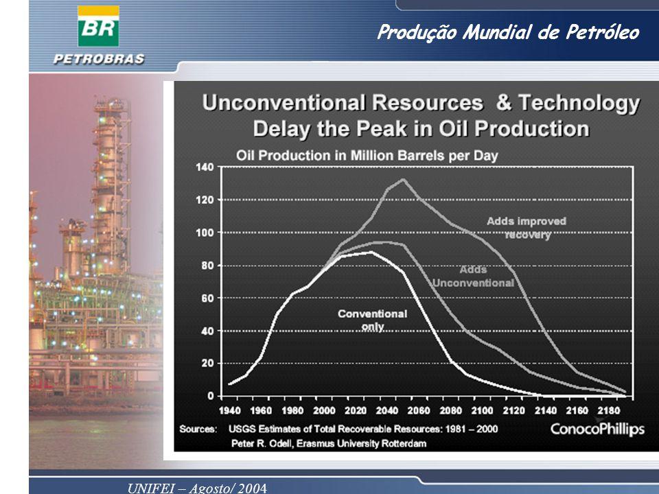 UNIFEI – Agosto/ 2004 Produção Mundial de Petróleo