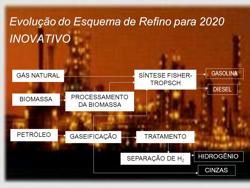 UNIFEI – Agosto/ 2004 GÁS NATURAL BIOMASSA PETRÓLEO PROCESSAMENTO DA BIOMASSA GASEIFICAÇÃOTRATAMENTO SÍNTESE FISHER- TROPSCH SEPARAÇÃO DE H 2 HIDROGÊNIO CINZAS GASOLINA DIESEL