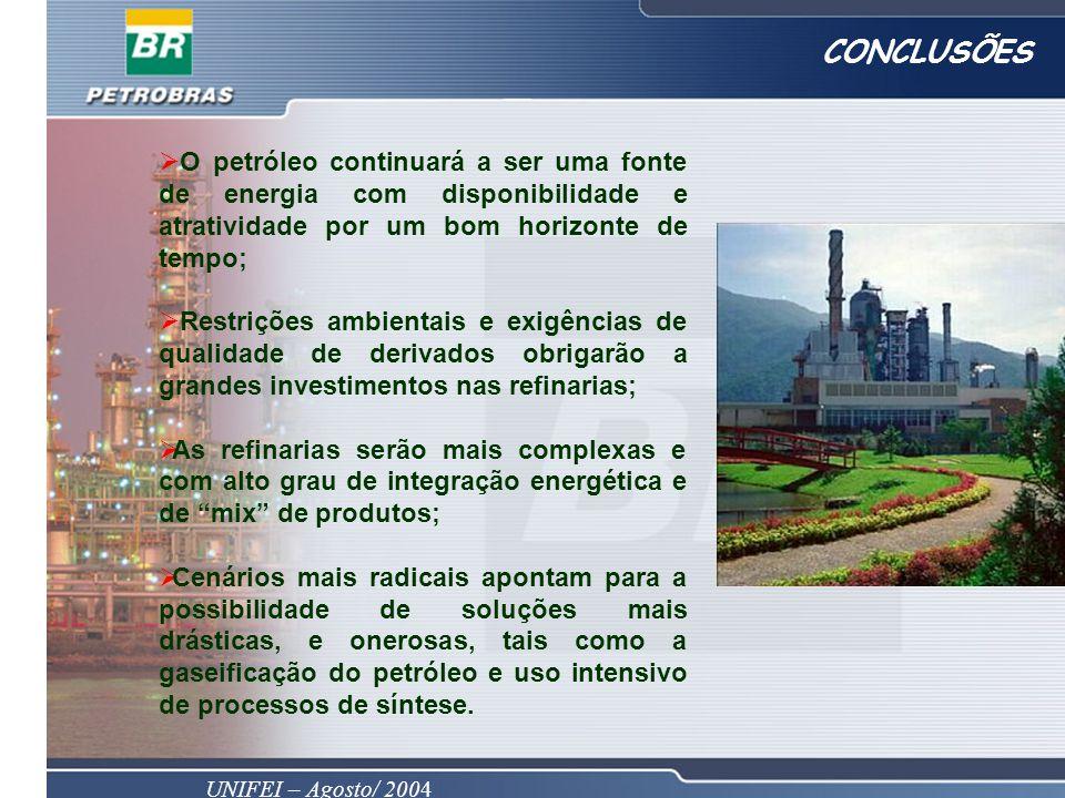 UNIFEI – Agosto/ 2004 CONCLUSÕES O petróleo continuará a ser uma fonte de energia com disponibilidade e atratividade por um bom horizonte de tempo; Re