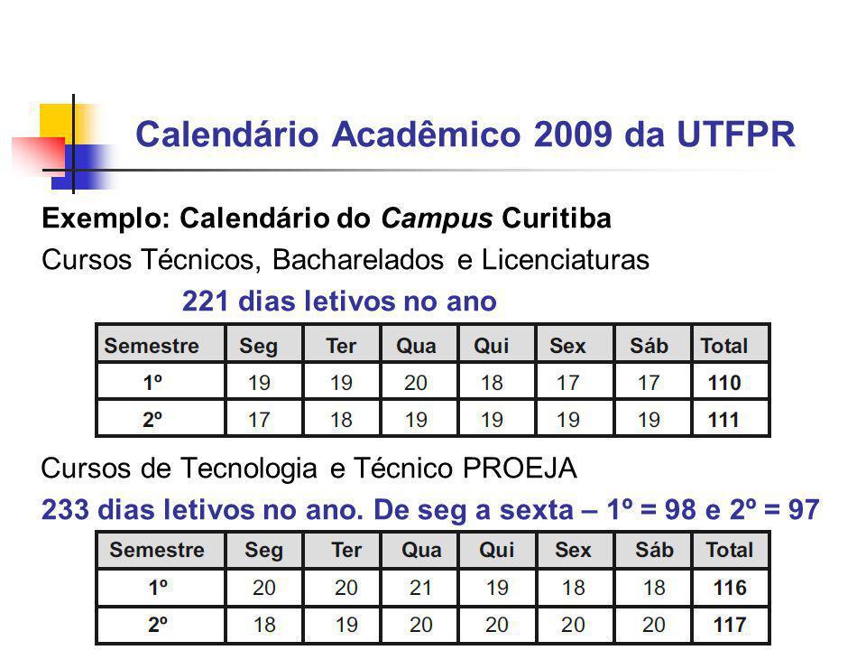 Calendário Acadêmico 2009 da UTFPR Exemplo: Calendário do Campus Curitiba Cursos Técnicos, Bacharelados e Licenciaturas 221 dias letivos no ano Cursos de Tecnologia e Técnico PROEJA 233 dias letivos no ano.