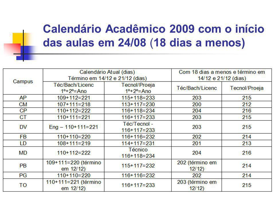 Calendário Acadêmico 2009 com o início das aulas em 24/08 (18 dias a menos)