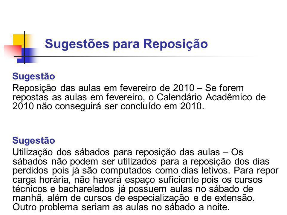 Sugestões para Reposição Sugestão Reposição das aulas em fevereiro de 2010 – Se forem repostas as aulas em fevereiro, o Calendário Acadêmico de 2010 não conseguirá ser concluído em 2010.