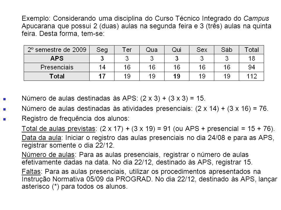 Exemplo: Considerando uma disciplina do Curso Técnico Integrado do Campus Apucarana que possui 2 (duas) aulas na segunda feira e 3 (três) aulas na quinta feira.