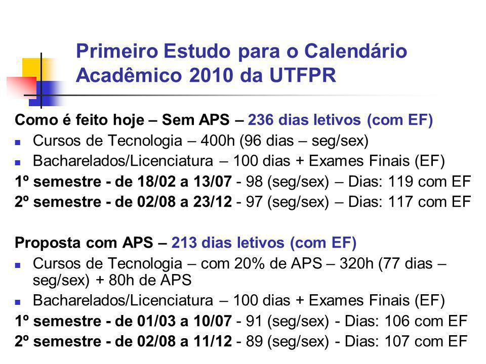 Primeiro Estudo para o Calendário Acadêmico 2010 da UTFPR Como é feito hoje – Sem APS – 236 dias letivos (com EF) Cursos de Tecnologia – 400h (96 dias – seg/sex) Bacharelados/Licenciatura – 100 dias + Exames Finais (EF) 1º semestre - de 18/02 a 13/07 - 98 (seg/sex) – Dias: 119 com EF 2º semestre - de 02/08 a 23/12 - 97 (seg/sex) – Dias: 117 com EF Proposta com APS – 213 dias letivos (com EF) Cursos de Tecnologia – com 20% de APS – 320h (77 dias – seg/sex) + 80h de APS Bacharelados/Licenciatura – 100 dias + Exames Finais (EF) 1º semestre - de 01/03 a 10/07 - 91 (seg/sex) - Dias: 106 com EF 2º semestre - de 02/08 a 11/12 - 89 (seg/sex) - Dias: 107 com EF