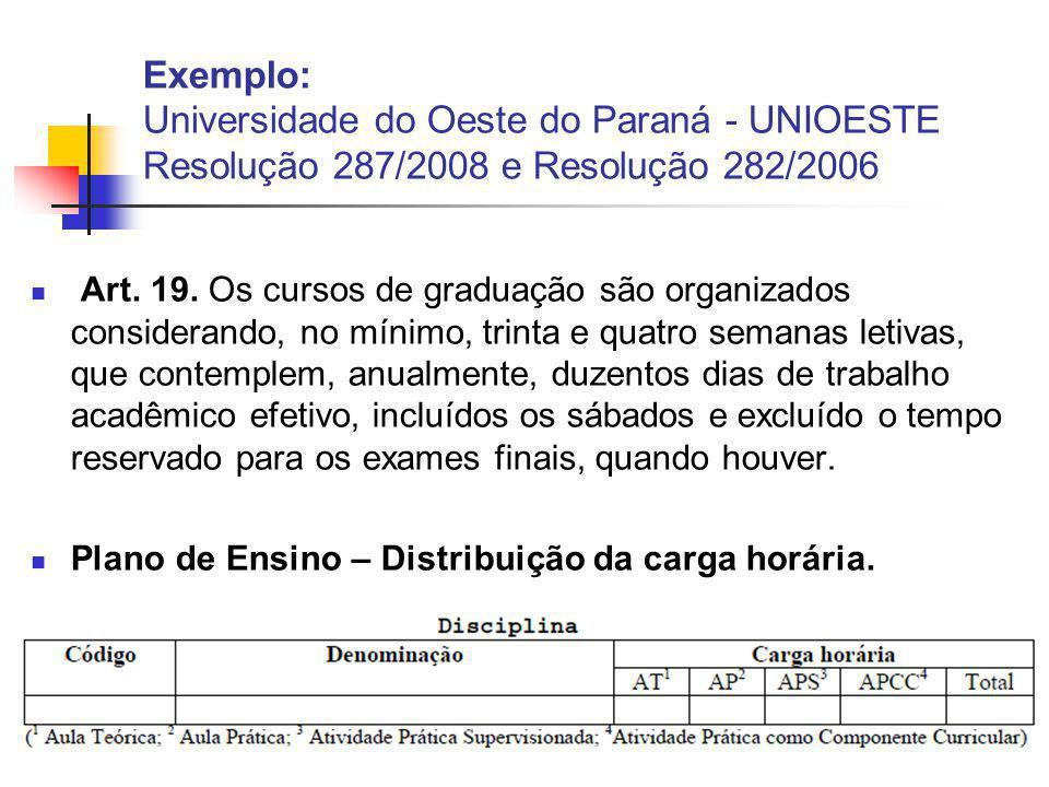 Exemplo: Universidade do Oeste do Paraná - UNIOESTE Resolução 287/2008 e Resolução 282/2006 Art.
