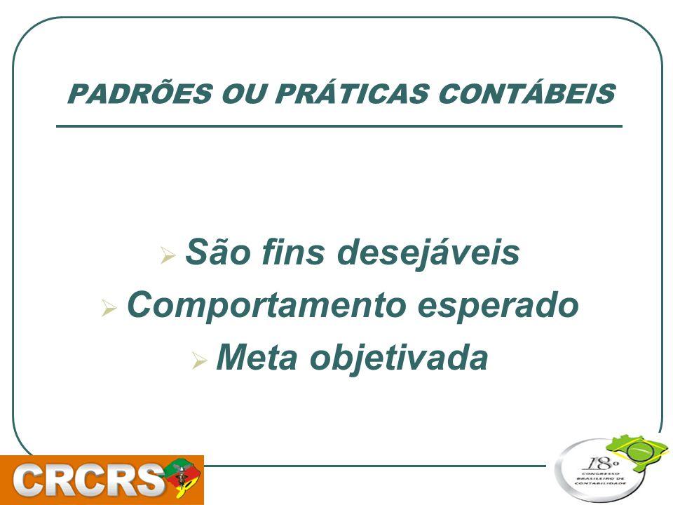 PRINCÍPIOS – PADRÕES - NORMAS PRINCÍPIOSPADRÕES NORMAS Regras – Convenções - Conceitos Guias - Procedimentos