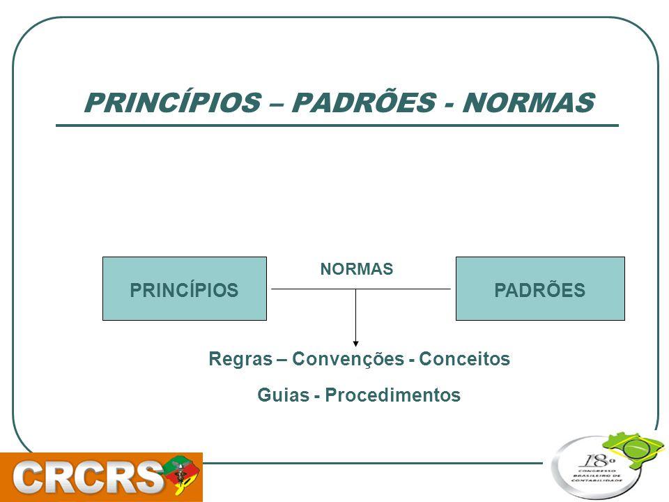 NOVA LEI NOVA CONTABILIDADE IFRS Somente os princípios importam Na definição dos procedimentos e critérios de contabilização, somente os princípios, ajustados aos padrões (práticas), devem ser considerados.