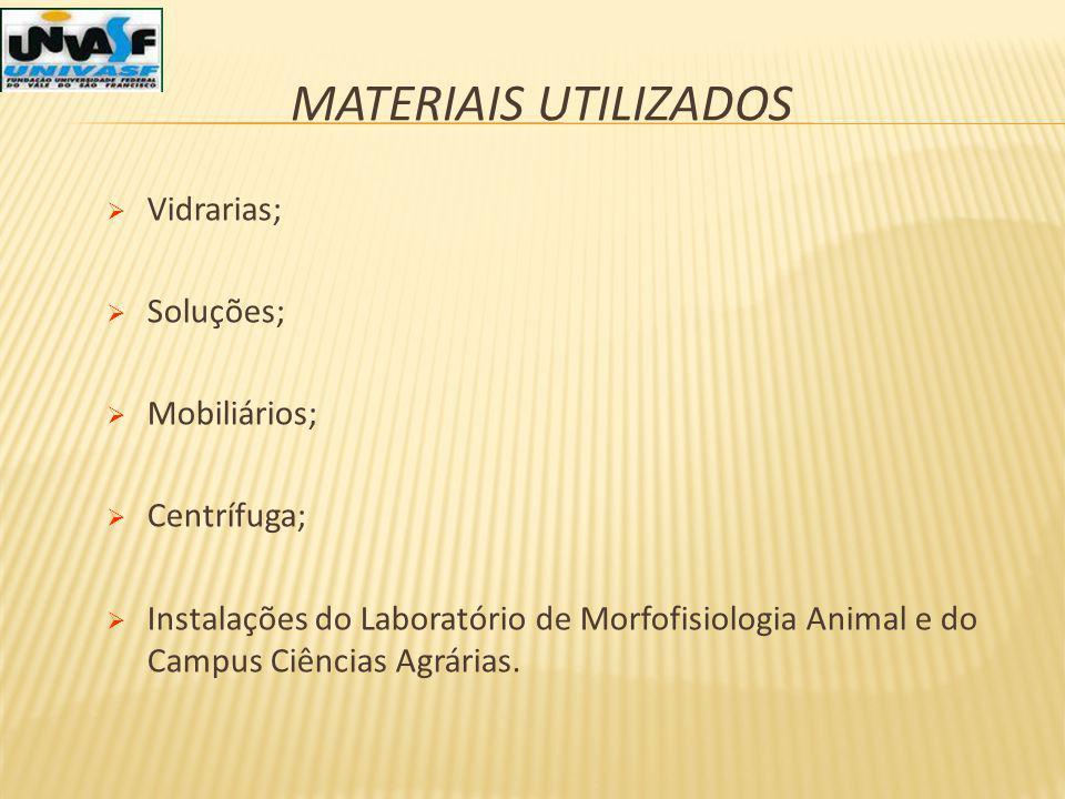 MATERIAIS UTILIZADOS Vidrarias; Soluções; Mobiliários; Centrífuga; Instalações do Laboratório de Morfofisiologia Animal e do Campus Ciências Agrárias.