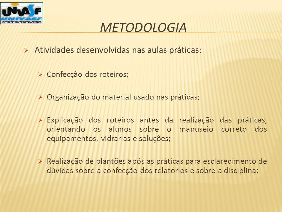 METODOLOGIA Atividades desenvolvidas nas aulas práticas: Confecção dos roteiros; Organização do material usado nas práticas; Explicação dos roteiros a