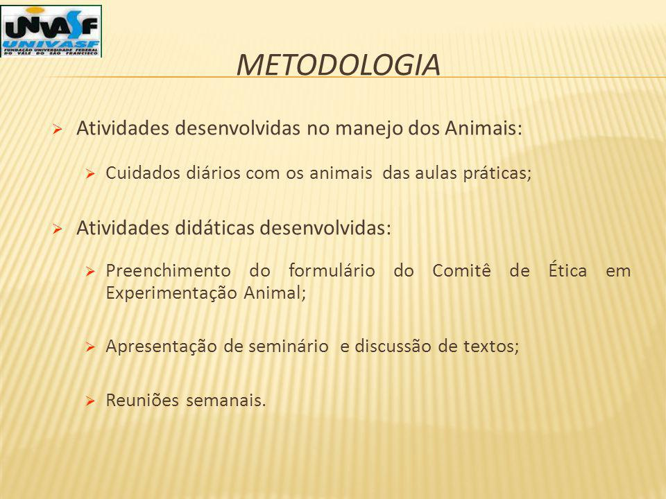 METODOLOGIA Atividades desenvolvidas no manejo dos Animais: Cuidados diários com os animais das aulas práticas; Atividades didáticas desenvolvidas: Pr