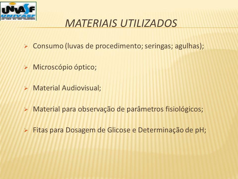 MATERIAIS UTILIZADOS Consumo (luvas de procedimento; seringas; agulhas); Microscópio óptico; Material Audiovisual; Material para observação de parâmet