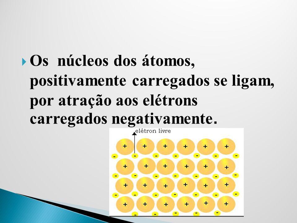 Os núcleos dos átomos, positivamente carregados se ligam, por atração aos elétrons carregados negativamente.