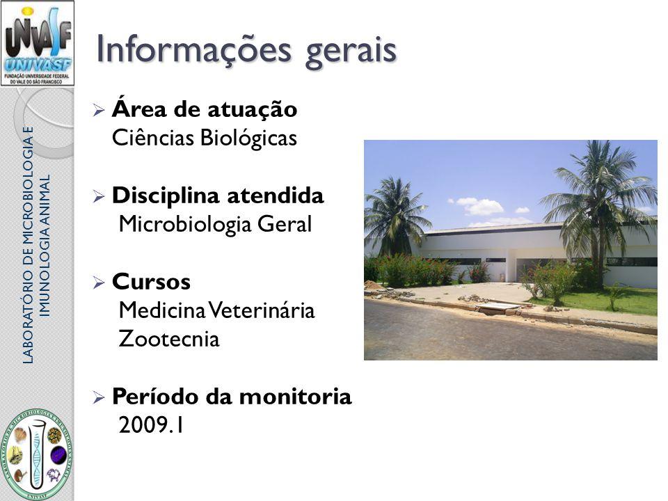 Dados estatísticos Alunos atendidos Medicina Veterinária média 30 Zootecnia média 28 Aproveitamento dos discentes (2009.1) Medicina Veterinária – 51 matriculados 8 RP + 1 RF Zootecnia – 52 matriculados 22RP + 3RF LABORATÓRIO DE MICROBIOLOGIA E IMUNOLOGIA ANIMAL