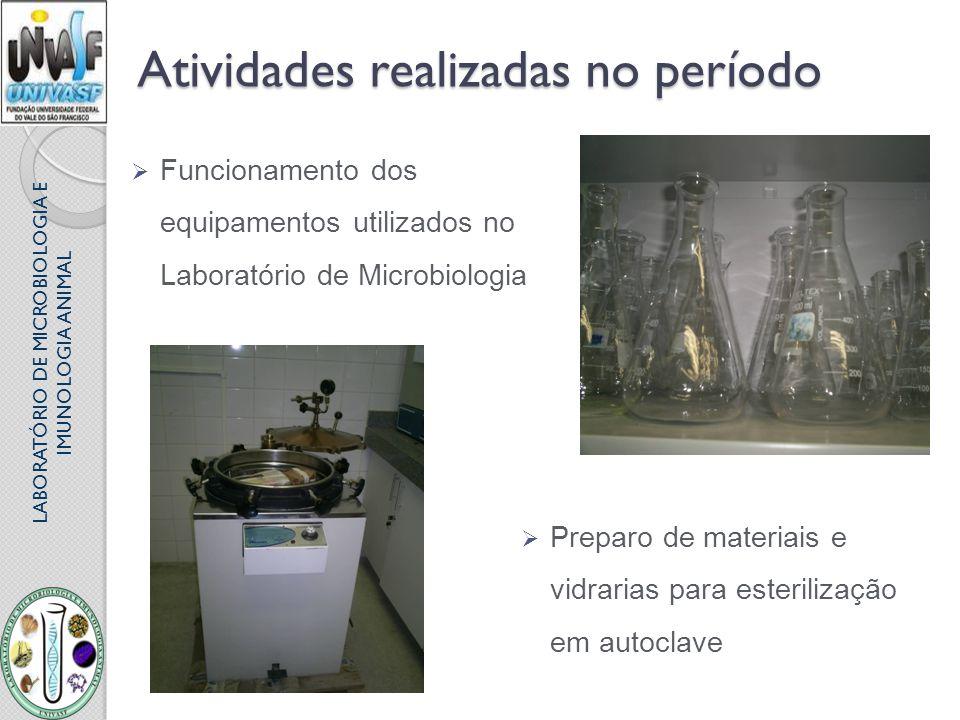 LABORATÓRIO DE MICROBIOLOGIA E IMUNOLOGIA ANIMAL Atividades realizadas no período Preparo de materiais e vidrarias para esterilização em autoclave Fun