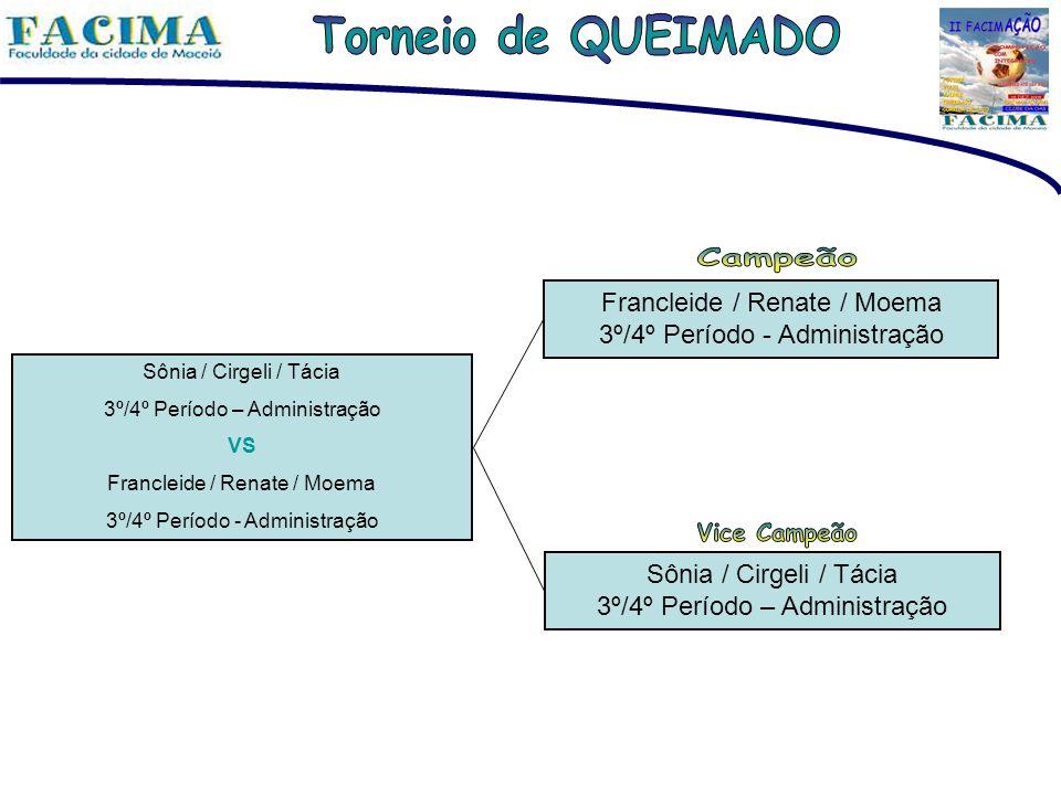 Sônia / Cirgeli / Tácia 3º/4º Período – Administração VS Francleide / Renate / Moema 3º/4º Período - Administração Francleide / Renate / Moema 3º/4º P