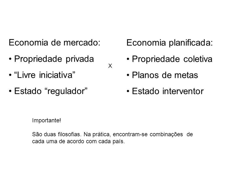 Economia de mercado: Propriedade privada Livre iniciativa Estado regulador X Economia planificada: Propriedade coletiva Planos de metas Estado interve