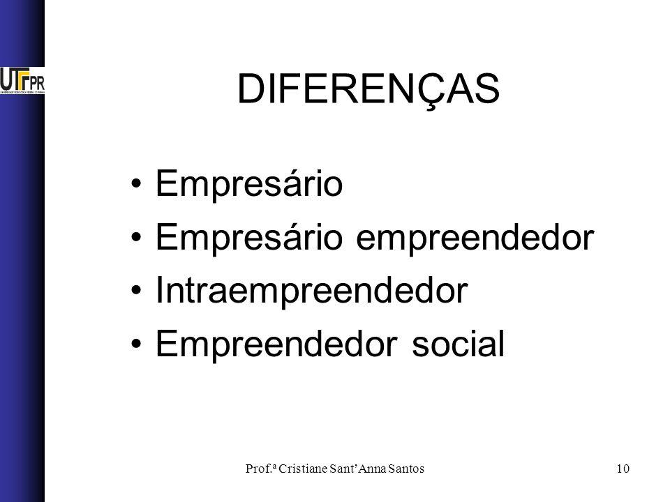 Prof.ª Cristiane SantAnna Santos10 DIFERENÇAS Empresário Empresário empreendedor Intraempreendedor Empreendedor social
