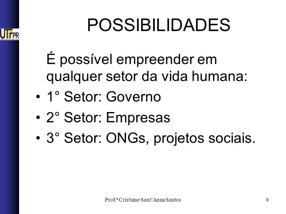 Prof.ª Cristiane SantAnna Santos9 POSSIBILIDADES É possível empreender em qualquer setor da vida humana: 1° Setor: Governo 2° Setor: Empresas 3° Setor: ONGs, projetos sociais.