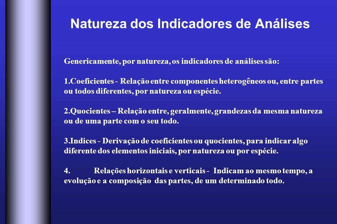 Natureza dos Indicadores de Análises Genericamente, por natureza, os indicadores de análises são: 1.Coeficientes - Relação entre componentes heterogên