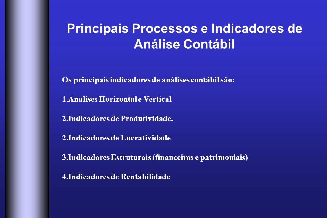Principais Processos e Indicadores de Análise Contábil Os principais indicadores de análises contábil são: 1.Analises Horizontal e Vertical 2.Indicado