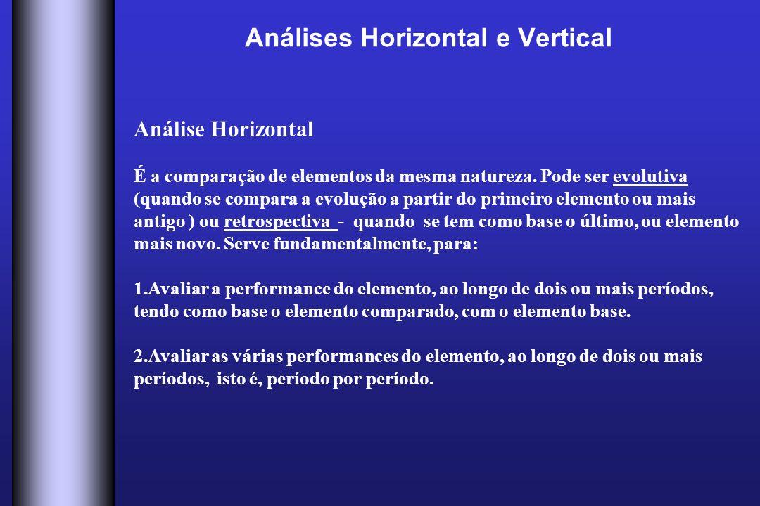 Análises Horizontal e Vertical Análise Horizontal É a comparação de elementos da mesma natureza. Pode ser evolutiva (quando se compara a evolução a pa