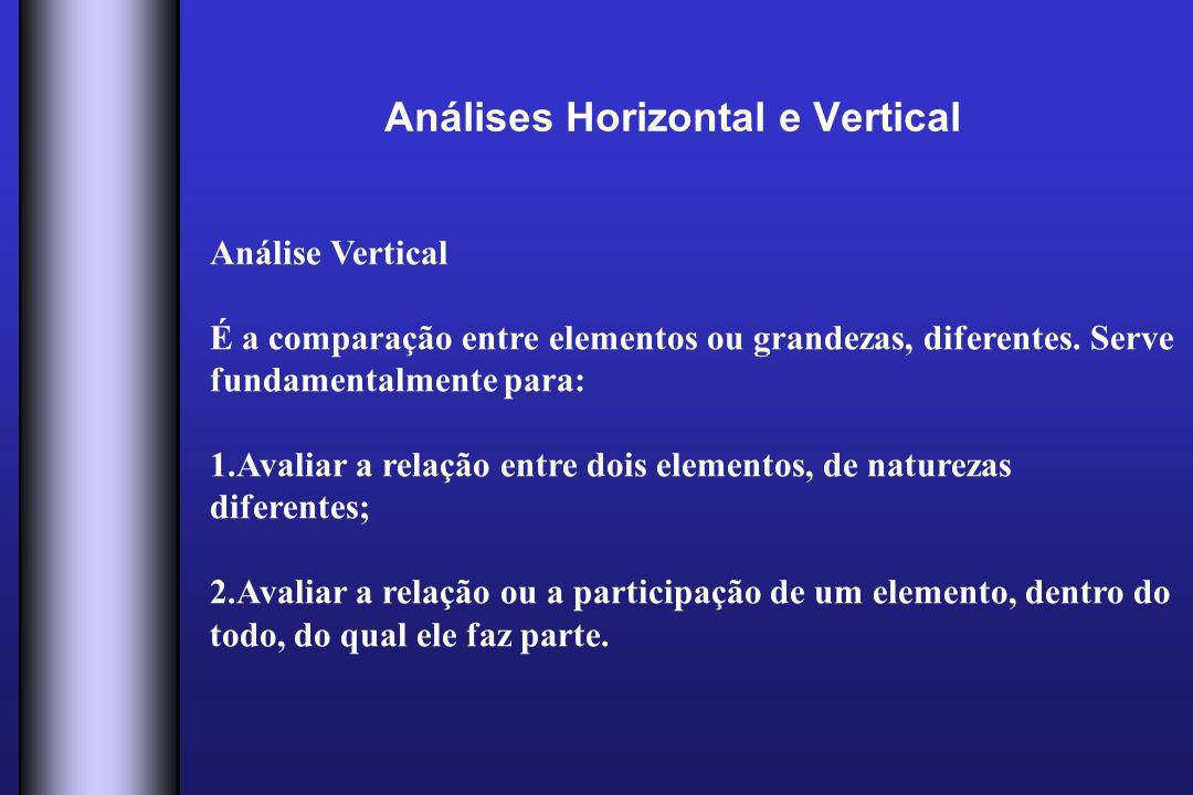 Análises Horizontal e Vertical Análise Vertical É a comparação entre elementos ou grandezas, diferentes. Serve fundamentalmente para: 1.Avaliar a rela