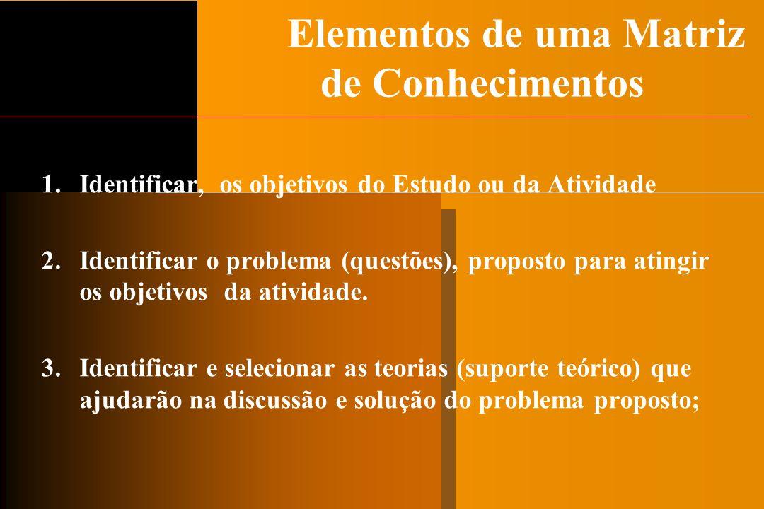 Elementos de uma Matriz de Conhecimentos 1.Identificar, os objetivos do Estudo ou da Atividade 2.Identificar o problema (questões), proposto para atin